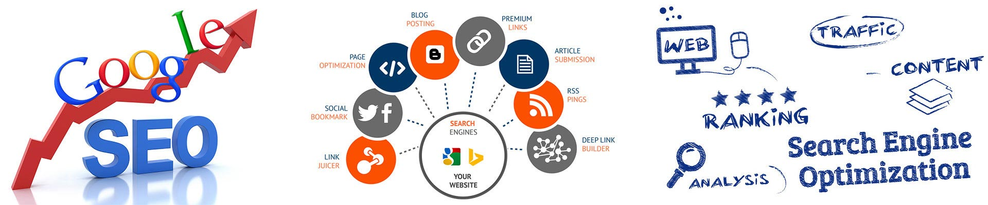 Search Engine Optimization Services Provided