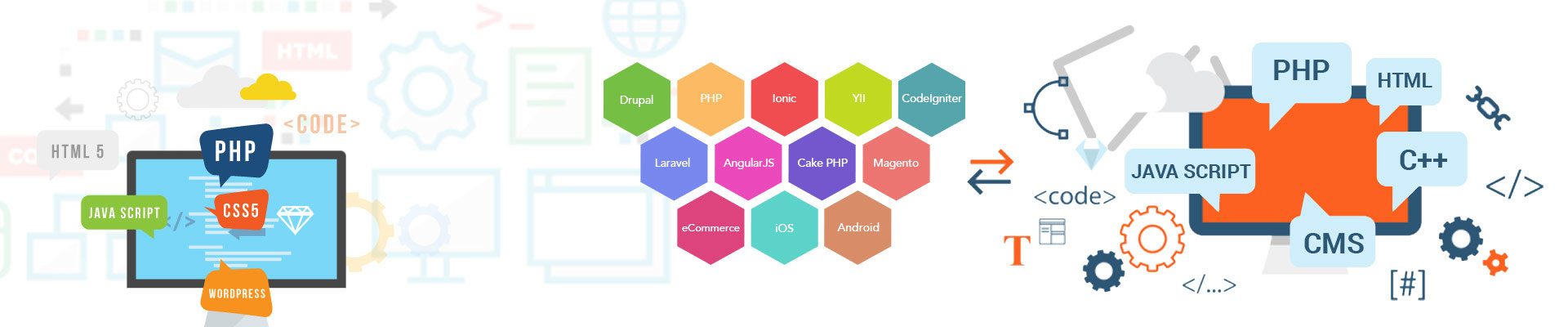 Website Development services are provide at khaalipaper.com